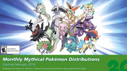 Monthly Pokemon Distributions
